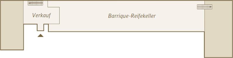 Barrique Keller